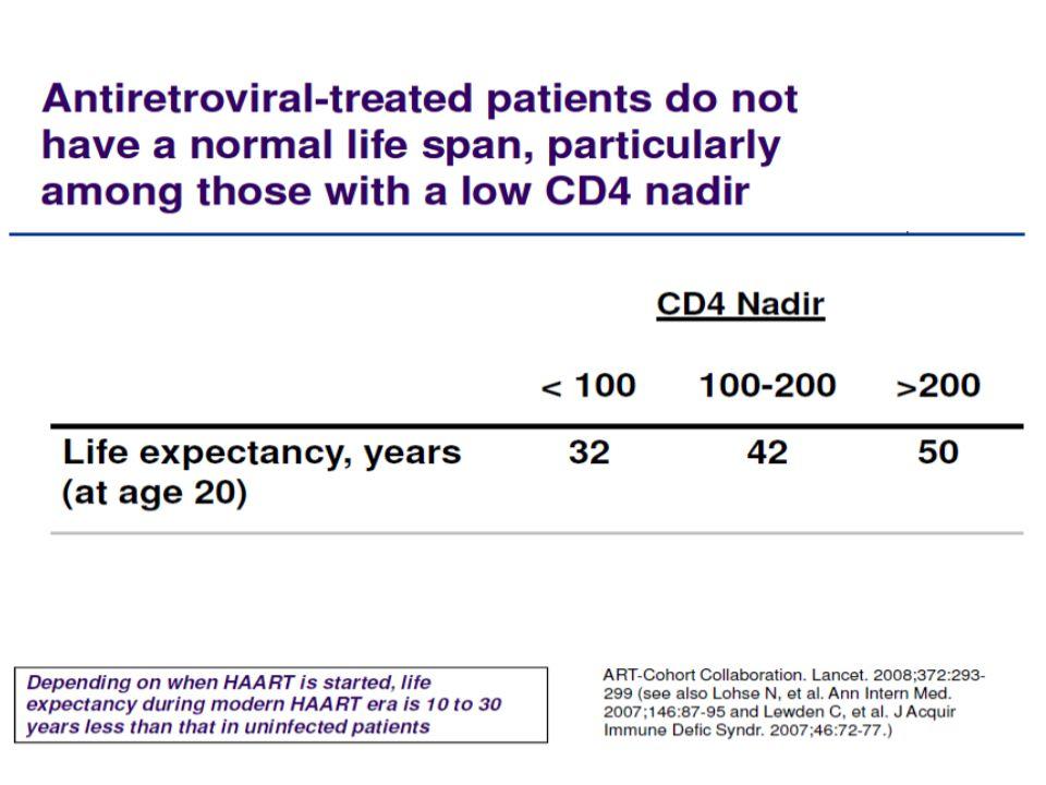 CASCADE: Nadir CD4 count predicts AIDS and non-AIDS events CASCADE collaboration cohort (n = 9858) Marin et al.