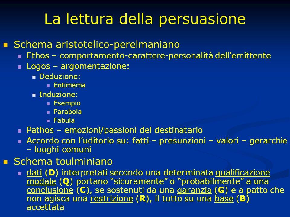 La lettura della persuasione Schema aristotelico-perelmaniano Ethos – comportamento-carattere-personalità dellemittente Logos – argomentazione: Deduzi