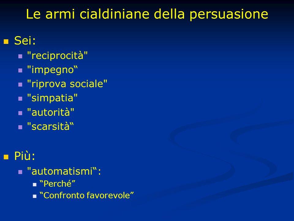 Le armi cialdiniane della persuasione Sei: