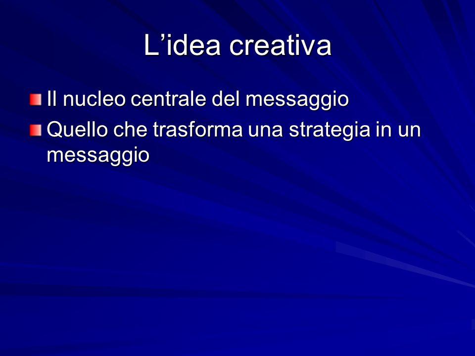 Lidea creativa Il nucleo centrale del messaggio Quello che trasforma una strategia in un messaggio