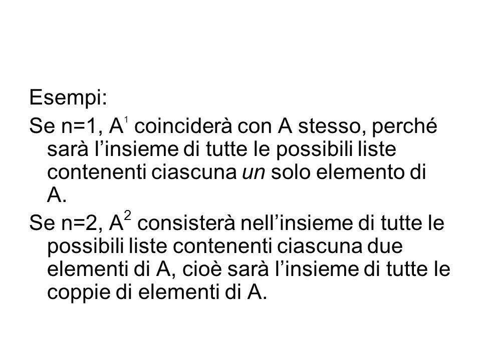 Esempi: Se n=1, A 1 coinciderà con A stesso, perché sarà linsieme di tutte le possibili liste contenenti ciascuna un solo elemento di A. Se n=2, A 2 c