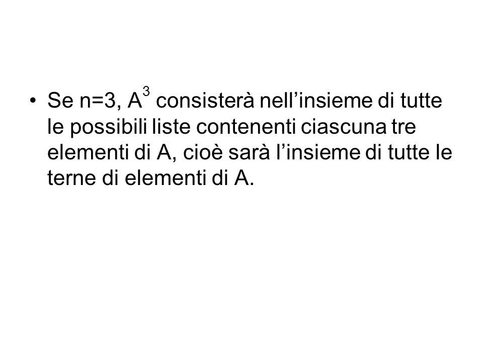 Se n=3, A 3 consisterà nellinsieme di tutte le possibili liste contenenti ciascuna tre elementi di A, cioè sarà linsieme di tutte le terne di elementi