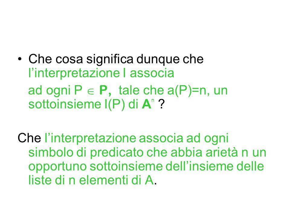 Che cosa significa dunque che linterpretazione I associa ad ogni P P, tale che a(P)=n, un sottoinsieme I(P) di A n ? Che linterpretazione associa ad o