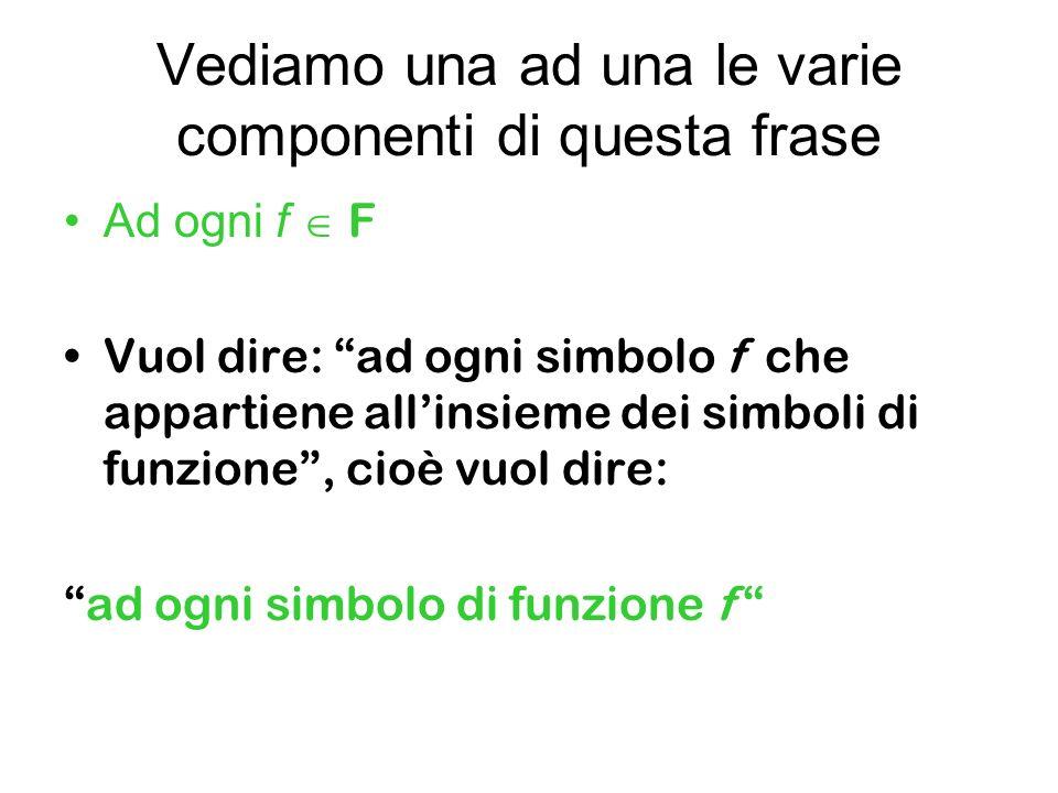 Vediamo una ad una le varie componenti di questa frase Ad ogni f F Vuol dire: ad ogni simbolo f che appartiene allinsieme dei simboli di funzione, cio