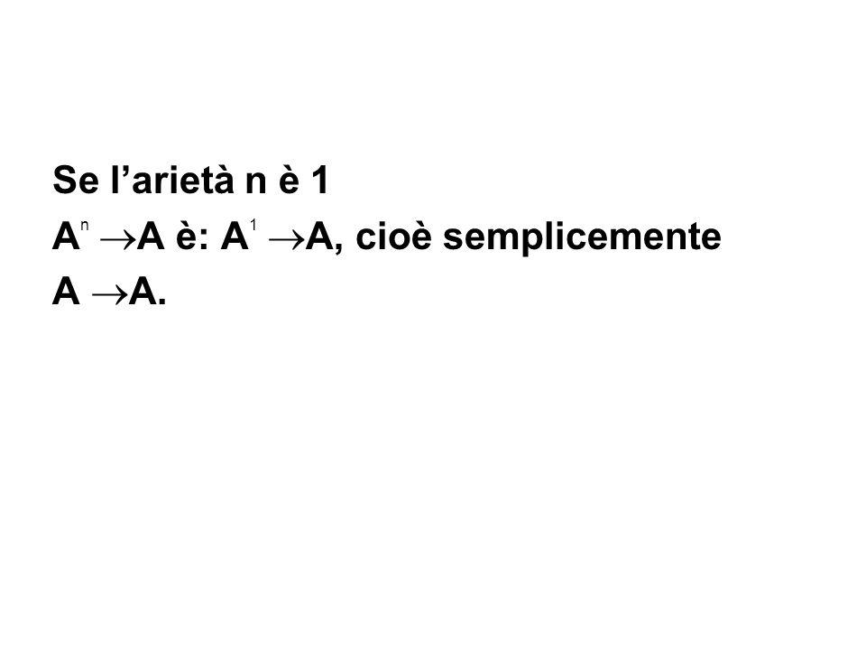 Se larietà n è 1 A n A è: A 1 A, cioè semplicemente A A.