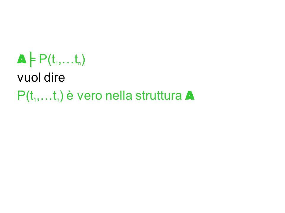 A P(t 1,…t n ) vuol dire P(t 1,…t n ) è vero nella struttura A