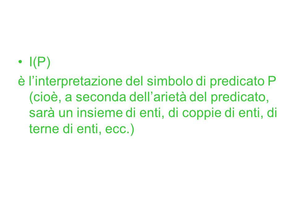 I(P) è linterpretazione del simbolo di predicato P (cioè, a seconda dellarietà del predicato, sarà un insieme di enti, di coppie di enti, di terne di