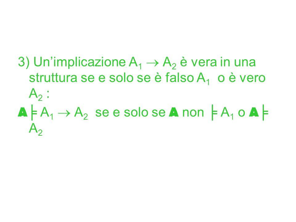 3) Unimplicazione A 1 A 2 è vera in una struttura se e solo se è falso A 1 o è vero A 2 : A A 1 A 2 se e solo se A non A 1 o A A 2