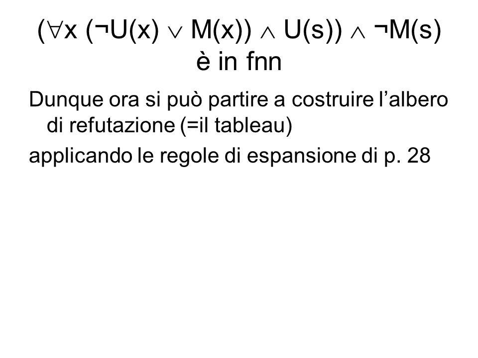 ( x (¬U(x) M(x)) U(s)) ¬M(s) è in fnn Dunque ora si può partire a costruire lalbero di refutazione (=il tableau) applicando le regole di espansione di