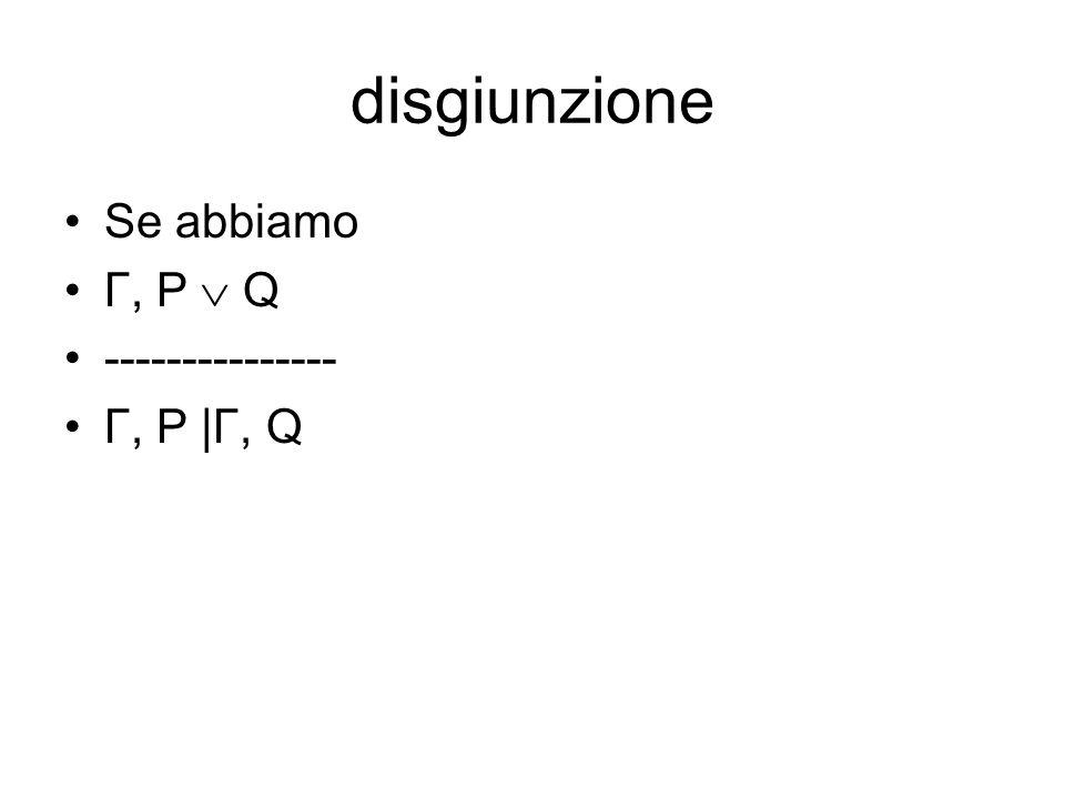 disgiunzione Se abbiamo Γ, P Q --------------- Γ, P |Γ, Q