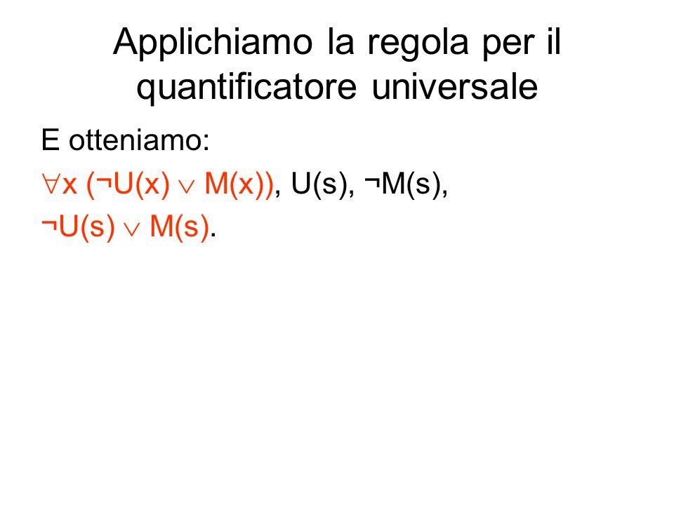 Applichiamo la regola per il quantificatore universale E otteniamo: x (¬U(x) M(x)), U(s), ¬M(s), ¬U(s) M(s).