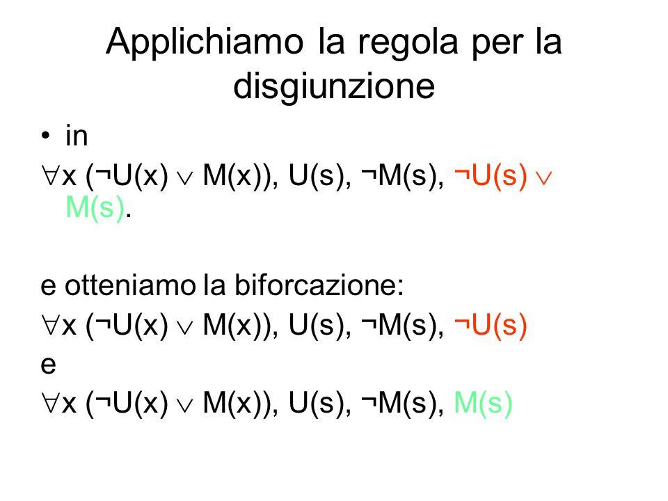Applichiamo la regola per la disgiunzione in x (¬U(x) M(x)), U(s), ¬M(s), ¬U(s) M(s). e otteniamo la biforcazione: x (¬U(x) M(x)), U(s), ¬M(s), ¬U(s)