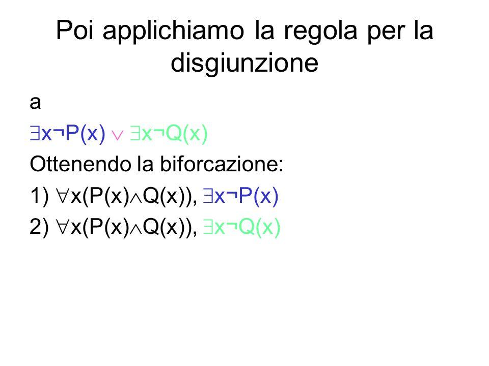 Poi applichiamo la regola per la disgiunzione a x¬P(x) x¬Q(x) Ottenendo la biforcazione: 1) x(P(x) Q(x)), x¬P(x) 2) x(P(x) Q(x)), x¬Q(x)
