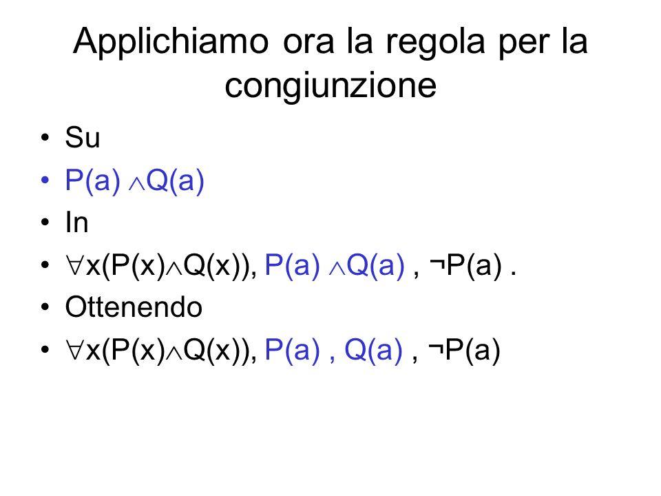Applichiamo ora la regola per la congiunzione Su P(a) Q(a) In x(P(x) Q(x)), P(a) Q(a), ¬P(a). Ottenendo x(P(x) Q(x)), P(a), Q(a), ¬P(a)