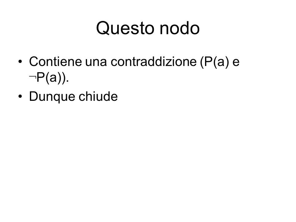 Questo nodo Contiene una contraddizione (P(a) e ¬ P(a)). Dunque chiude