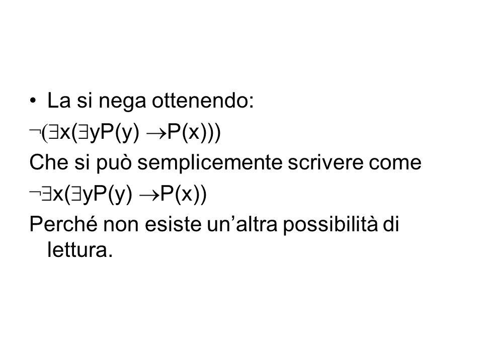 La si nega ottenendo: ¬( x( yP(y) P(x))) Che si può semplicemente scrivere come ¬ x( yP(y) P(x)) Perché non esiste unaltra possibilità di lettura.