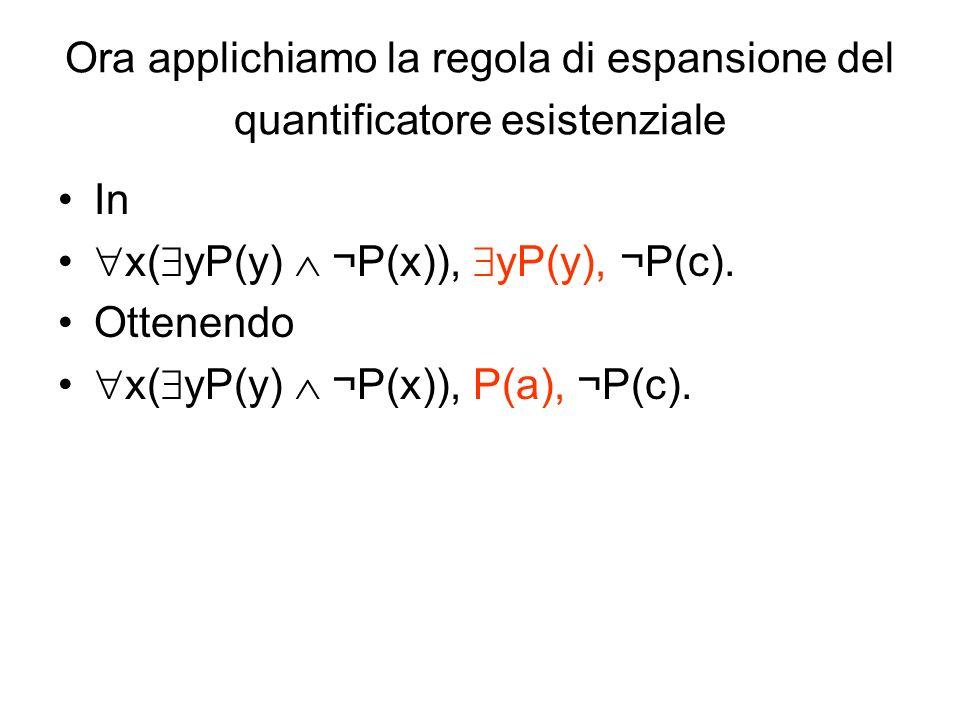 Ora applichiamo la regola di espansione del quantificatore esistenziale In x( yP(y) ¬P(x)), yP(y), ¬P(c). Ottenendo x( yP(y) ¬P(x)), P(a), ¬P(c).