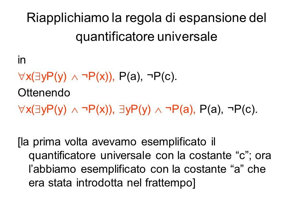 Riapplichiamo la regola di espansione del quantificatore universale in x( yP(y) ¬P(x)), P(a), ¬P(c). Ottenendo x( yP(y) ¬P(x)), yP(y) ¬P(a), P(a), ¬P(