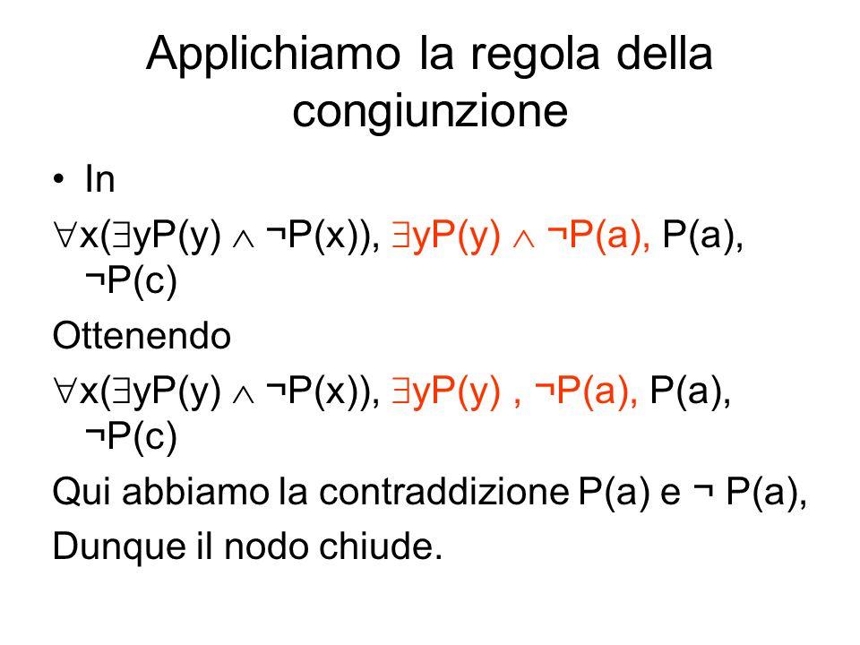Applichiamo la regola della congiunzione In x( yP(y) ¬P(x)), yP(y) ¬P(a), P(a), ¬P(c) Ottenendo x( yP(y) ¬P(x)), yP(y), ¬P(a), P(a), ¬P(c) Qui abbiamo