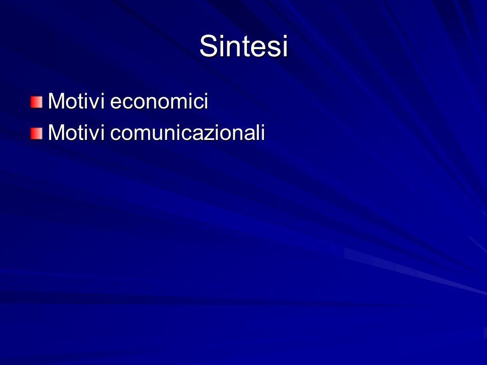 Sintesi Motivi economici Motivi comunicazionali
