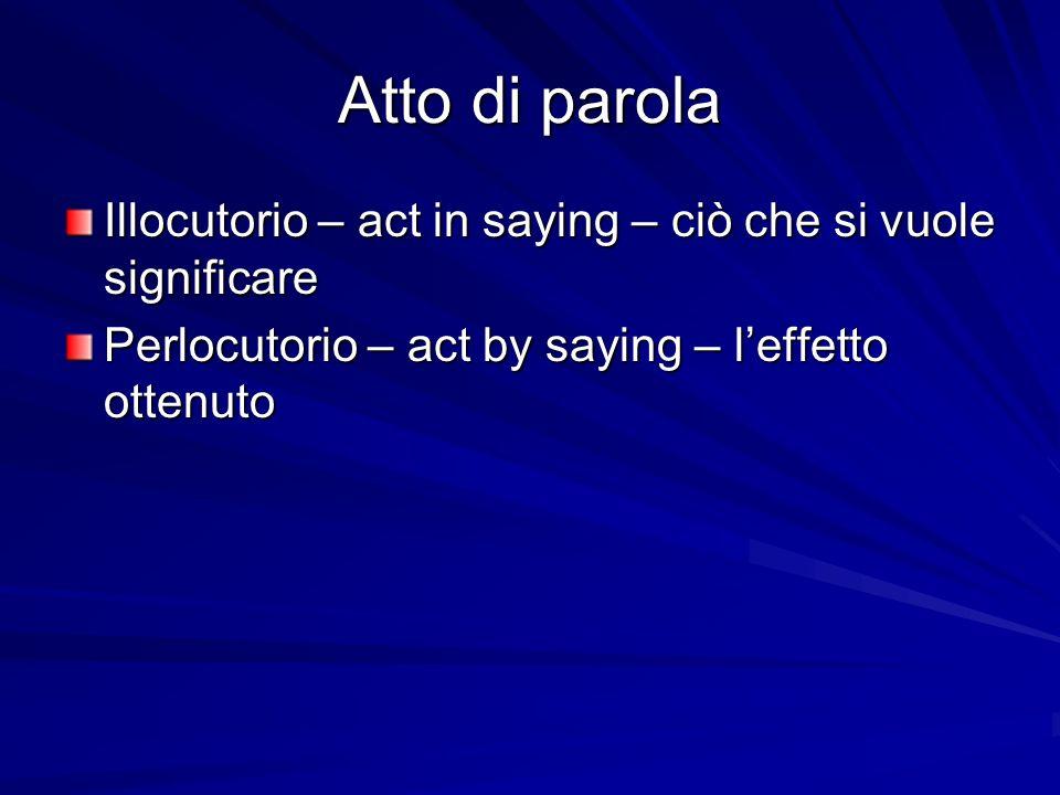 Atto di parola Illocutorio – act in saying – ciò che si vuole significare Perlocutorio – act by saying – leffetto ottenuto