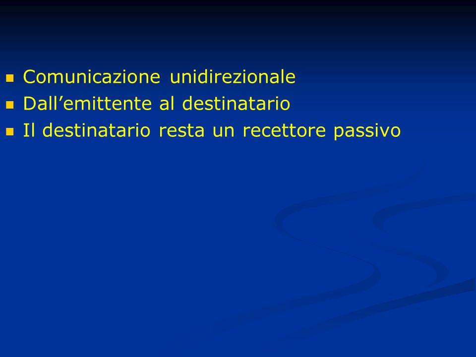Comunicazione unidirezionale Dallemittente al destinatario Il destinatario resta un recettore passivo