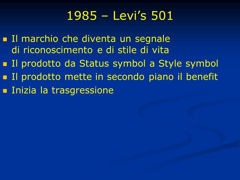 1985 – Levis 501 Il marchio che diventa un segnale di riconoscimento e di stile di vita Il prodotto da Status symbol a Style symbol Il prodotto mette in secondo piano il benefit Inizia la trasgressione