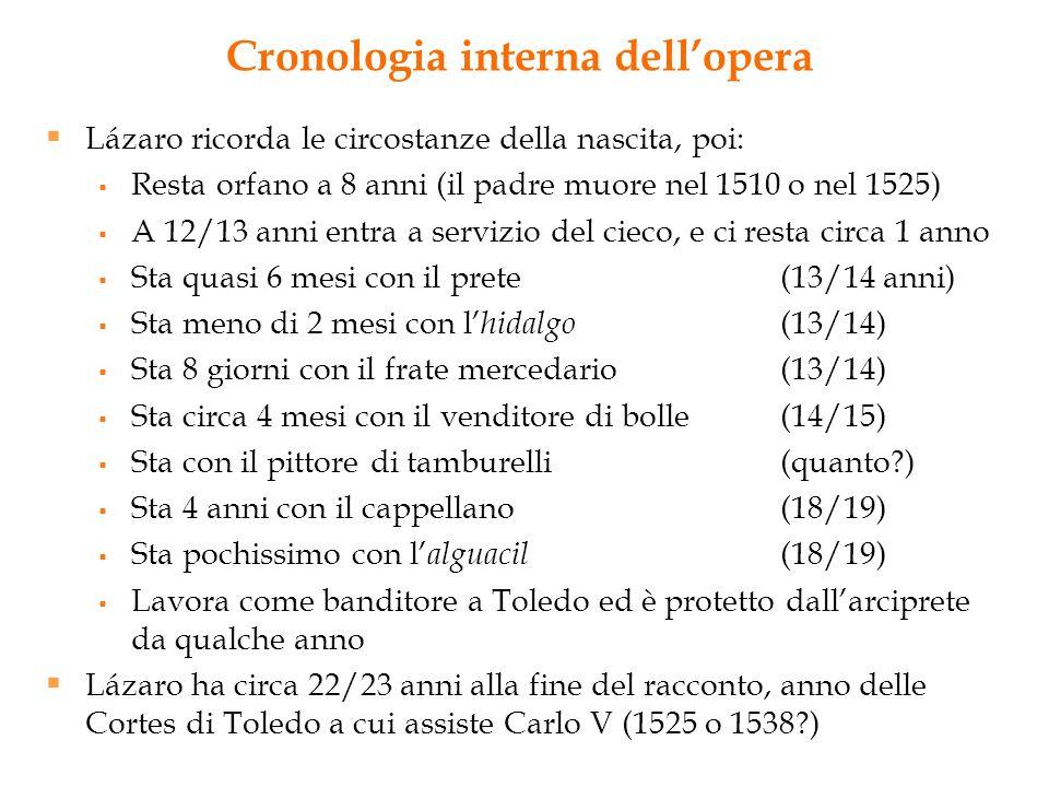 Cronologia interna dellopera Lázaro ricorda le circostanze della nascita, poi: Resta orfano a 8 anni (il padre muore nel 1510 o nel 1525) A 12/13 anni