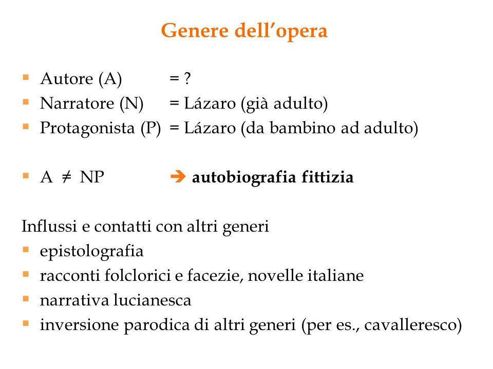 Genere dellopera Autore (A)= ? Narratore (N)= Lázaro (già adulto) Protagonista (P)= Lázaro (da bambino ad adulto) A NP autobiografia fittizia Influssi