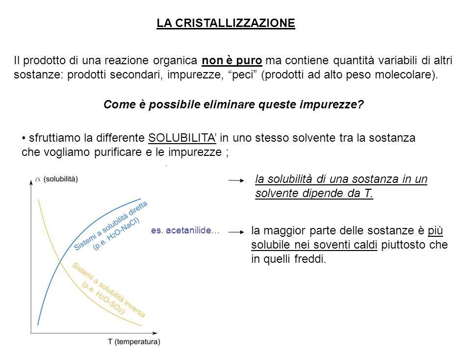 LA CRISTALLIZZAZIONE es. acetanilide… Il prodotto di una reazione organica non è puro ma contiene quantità variabili di altri sostanze: prodotti secon