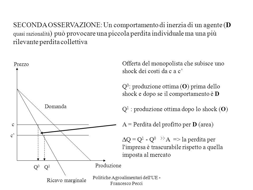 SECONDA OSSERVAZIONE: Un comportamento di inerzia di un agente (D quasi razionalità ) può provocare una piccola perdita individuale ma una più rilevante perdita collettiva Offerta del monopolista che subisce uno shock dei costi da c a c Q 0 : produzione ottima (O) prima dello shock e dopo se il comportamento è D Q 1 : produzione ottima dopo lo shock (O) A = Perdita del profitto per D (area) Q = Q 1 - Q 0 A => la perdita per l impresa è trascurabile rispetto a quella imposta al mercato c c Q0Q0 Q1Q1 Produzione Prezzo Politiche Agroalimentari dell UE - Francesco Pecci Ricavo marginale Domanda