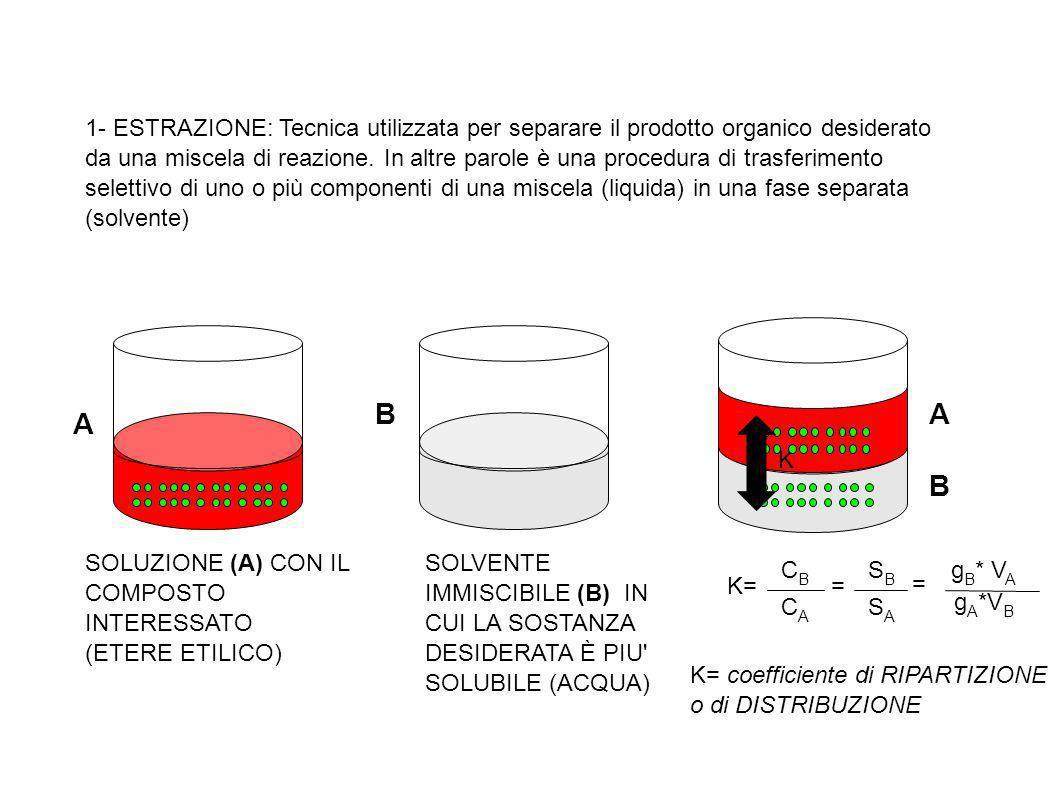 1- ESTRAZIONE: Tecnica utilizzata per separare il prodotto organico desiderato da una miscela di reazione. In altre parole è una procedura di trasferi