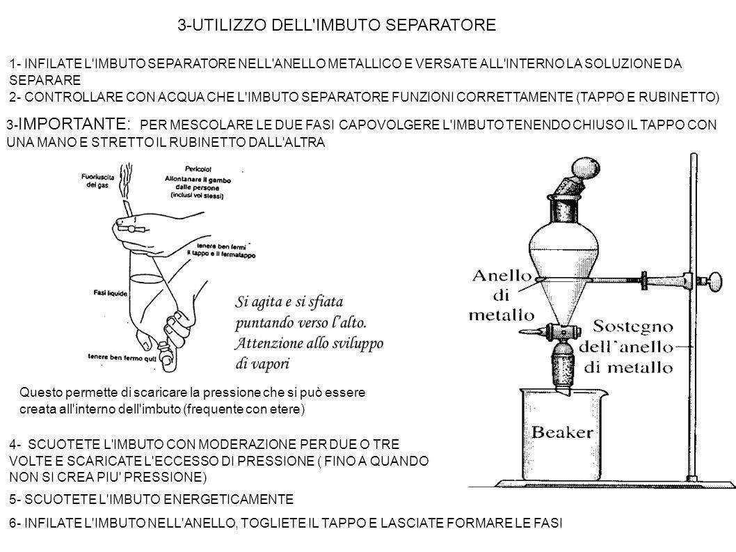 3-UTILIZZO DELL'IMBUTO SEPARATORE 1- INFILATE L'IMBUTO SEPARATORE NELL'ANELLO METALLICO E VERSATE ALL'INTERNO LA SOLUZIONE DA SEPARARE 3- IMPORTANTE: