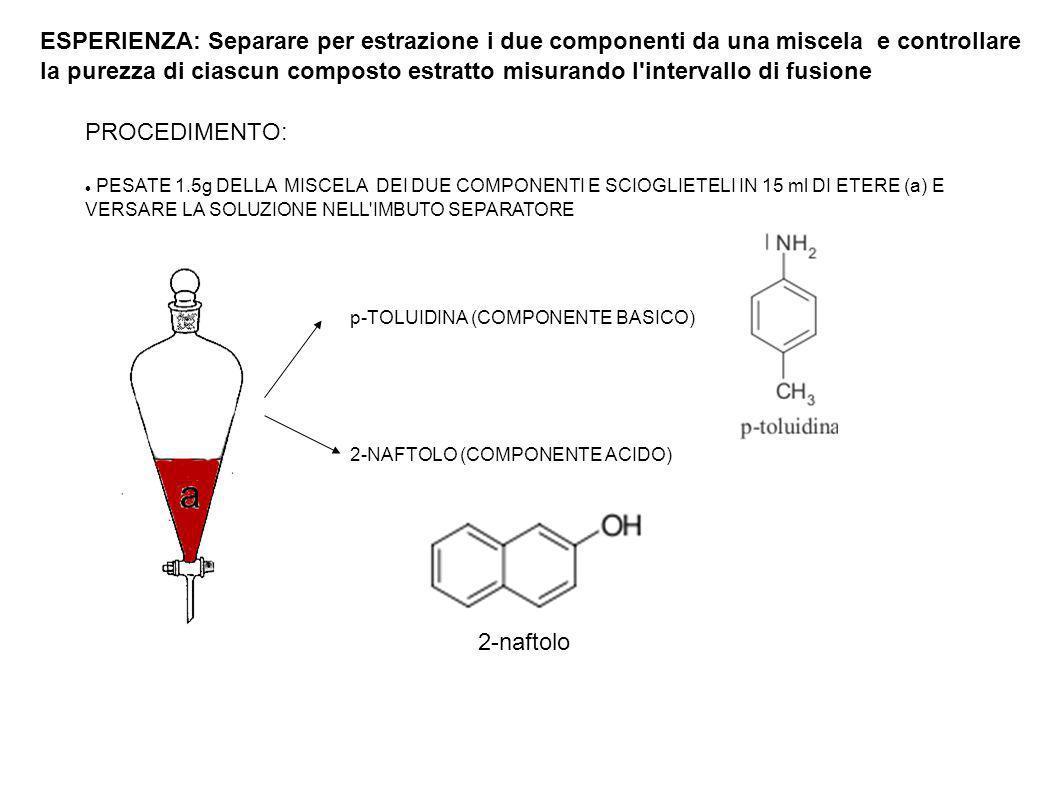 PER ESTRARRE IL COMPONENTE BASICO SOLUBILE IN SOLUZIONE ACQUOSA b Preparatevi una soluzione acida di 1,5ml di HCl in 15ml di H2O Aggiungete la soluzione all interno dell imbuto separatore.