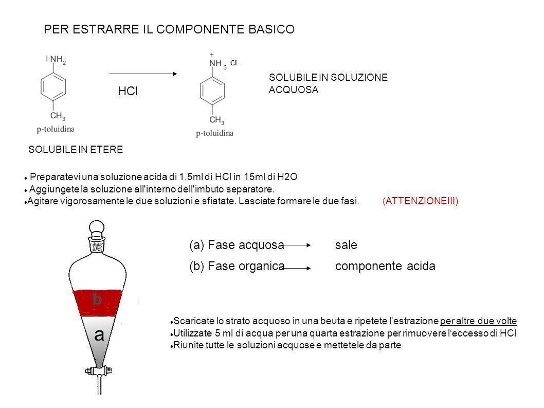 PER ESTRARRE IL COMPONENTE BASICO SOLUBILE IN SOLUZIONE ACQUOSA b Preparatevi una soluzione acida di 1,5ml di HCl in 15ml di H2O Aggiungete la soluzio