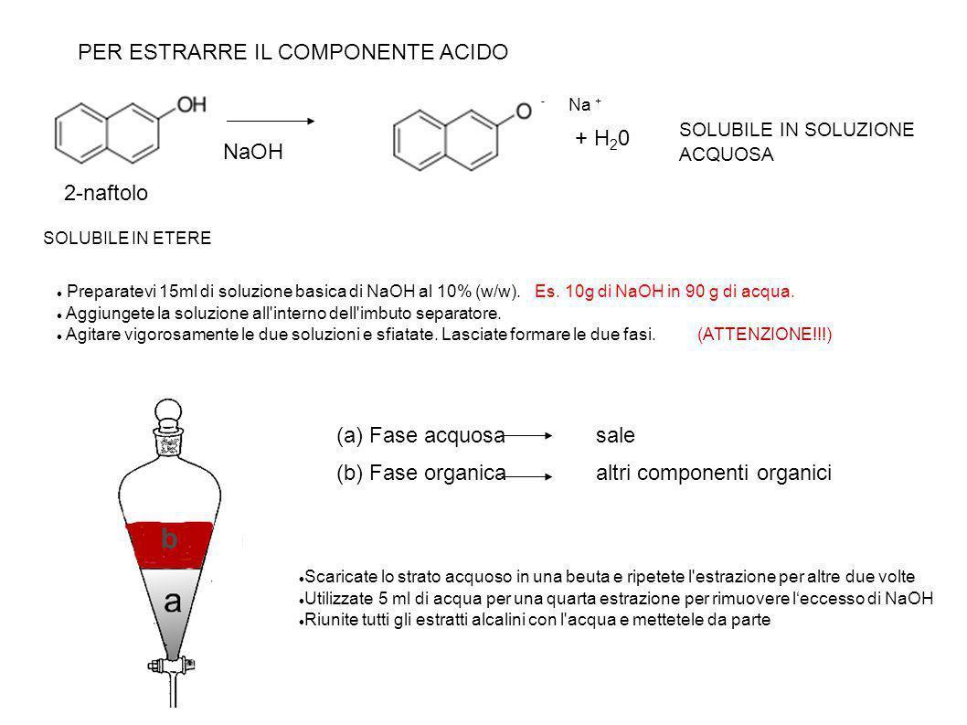 PER ESTRARRE IL COMPONENTE ACIDO b Preparatevi 15ml di soluzione basica di NaOH al 10% (w/w). Es. 10g di NaOH in 90 g di acqua. Aggiungete la soluzion