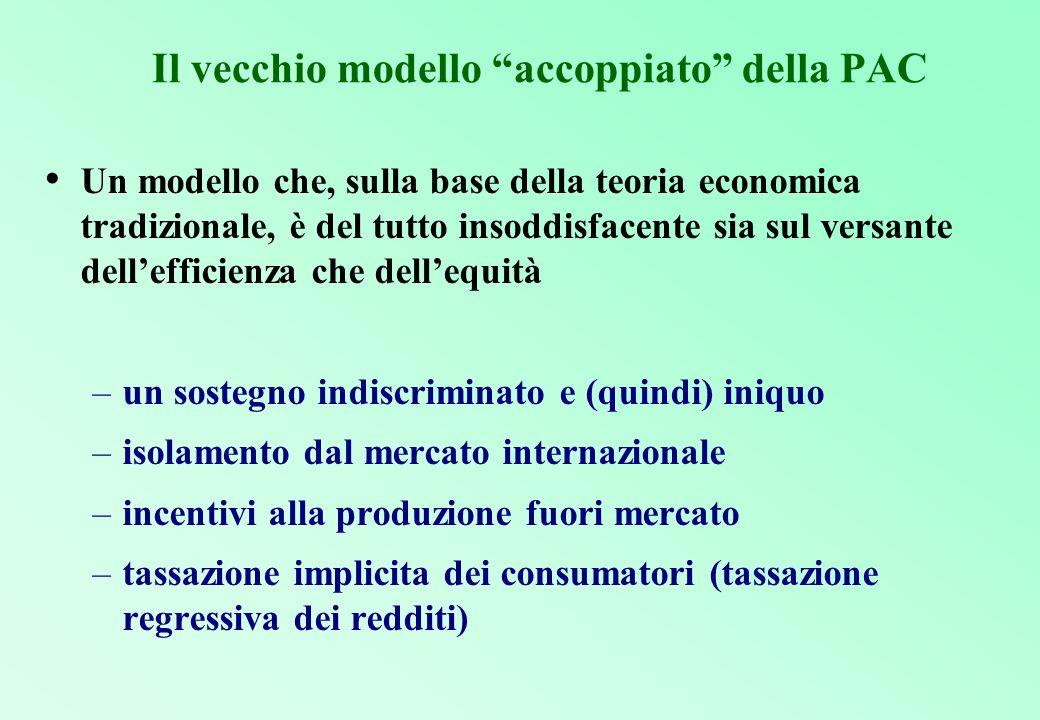 Agenda 2000 (Luglio 1997) Agenda 2000 è un documento di riflessione di ampio respiro sulle sfide poste dal processo di allargamento ai PECO In essa la riforma della Pac è inserita nel più generale contesto della revisione dellimpianto complessivo delle politiche dellUE.