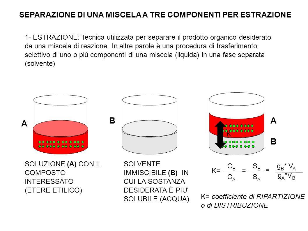 SEPARAZIONE DI UNA MISCELA A TRE COMPONENTI PER ESTRAZIONE 1- ESTRAZIONE: Tecnica utilizzata per separare il prodotto organico desiderato da una misce