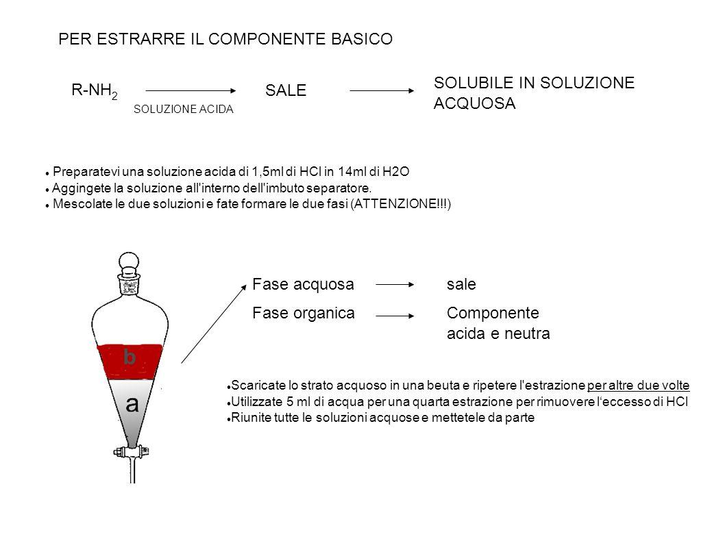 PER ESTRARRE IL COMPONENTE BASICO R-NH 2 SALE SOLUBILE IN SOLUZIONE ACQUOSA SOLUZIONE ACIDA b Preparatevi una soluzione acida di 1,5ml di HCl in 14ml