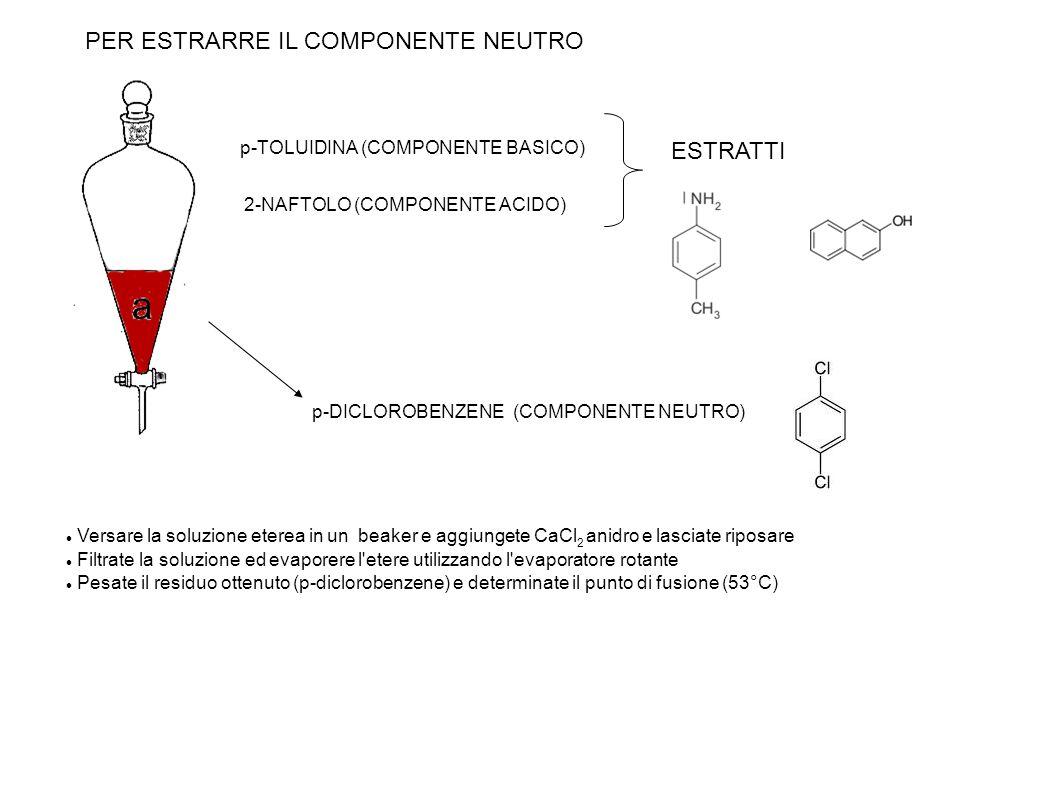 PER ESTRARRE IL COMPONENTE NEUTRO p-TOLUIDINA (COMPONENTE BASICO) 2-NAFTOLO (COMPONENTE ACIDO) p-DICLOROBENZENE (COMPONENTE NEUTRO) ESTRATTI Versare l