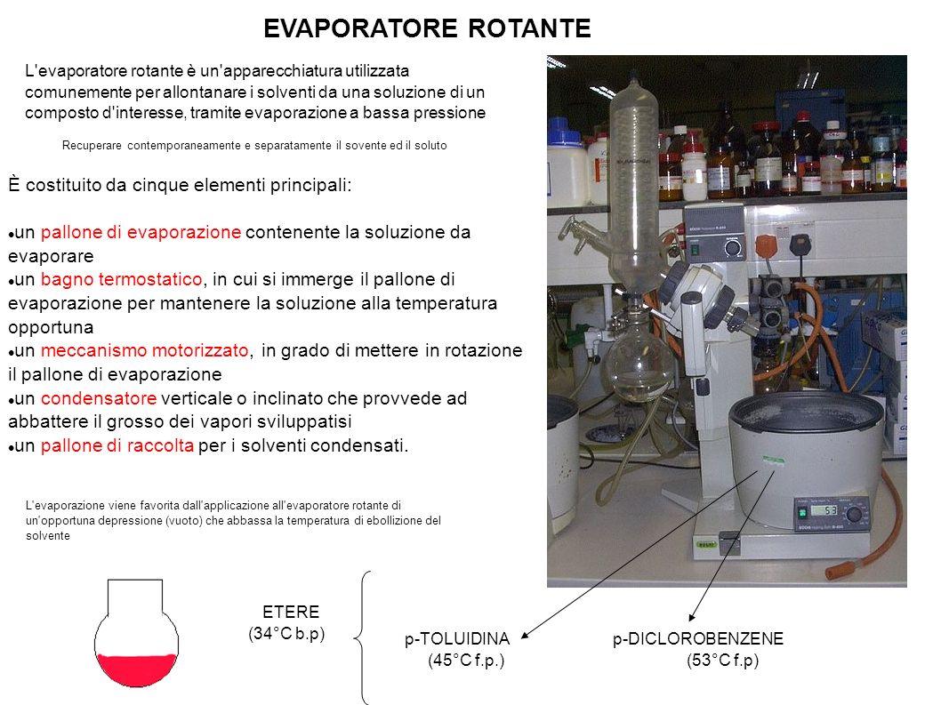 L'evaporatore rotante è un'apparecchiatura utilizzata comunemente per allontanare i solventi da una soluzione di un composto d'interesse, tramite evap
