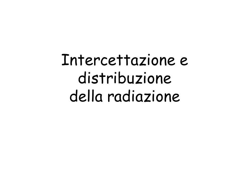 Intercettazione e distribuzione della radiazione