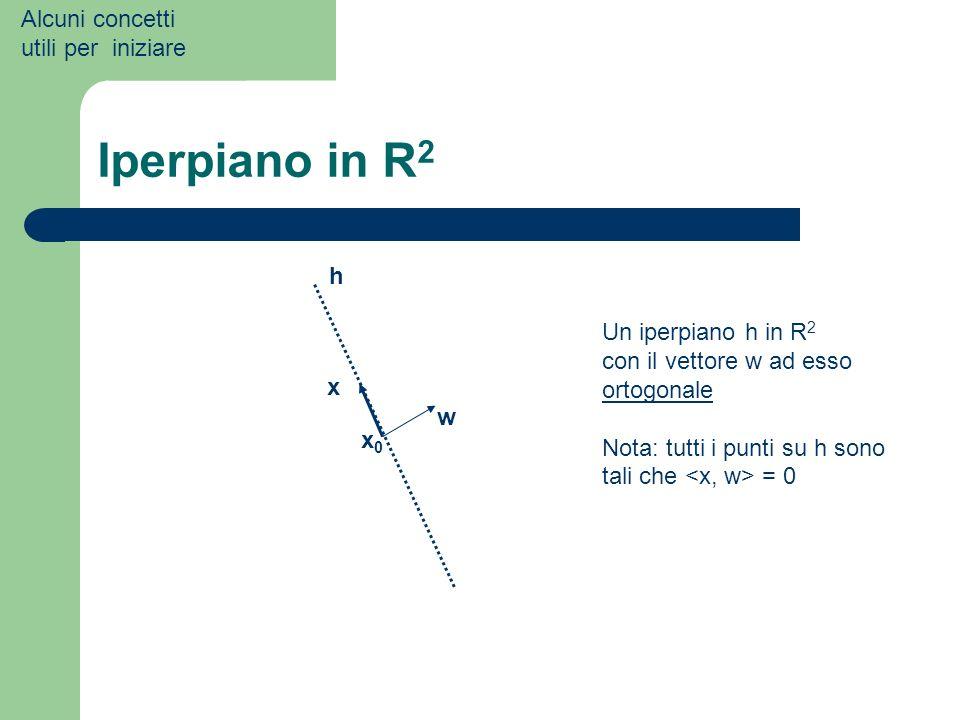 Iperpiano in R 2 Alcuni concetti utili per iniziare w Un iperpiano h in R 2 con il vettore w ad esso ortogonale Nota: tutti i punti su h sono tali che