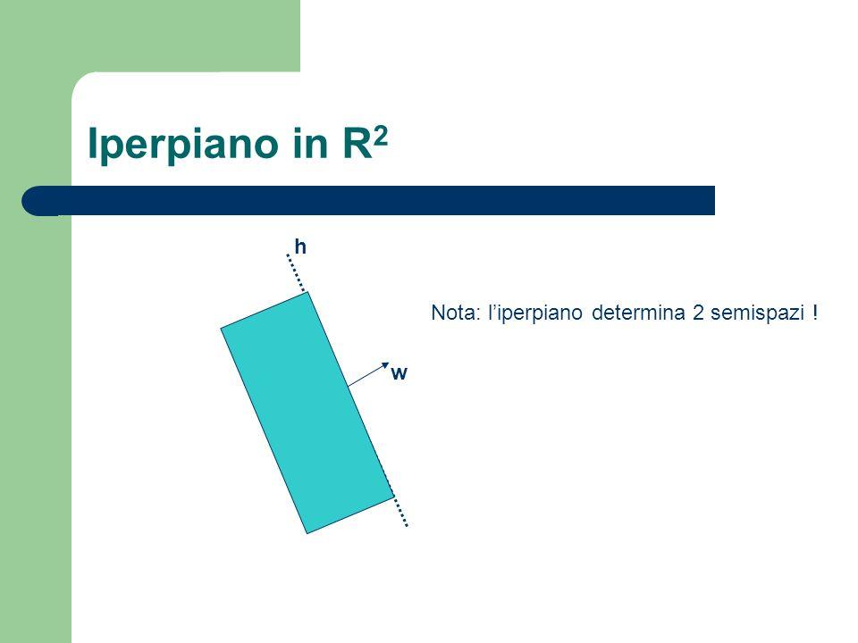 Iperpiano in R 2 w h x0x0 x Nota: liperpiano determina 2 semispazi !