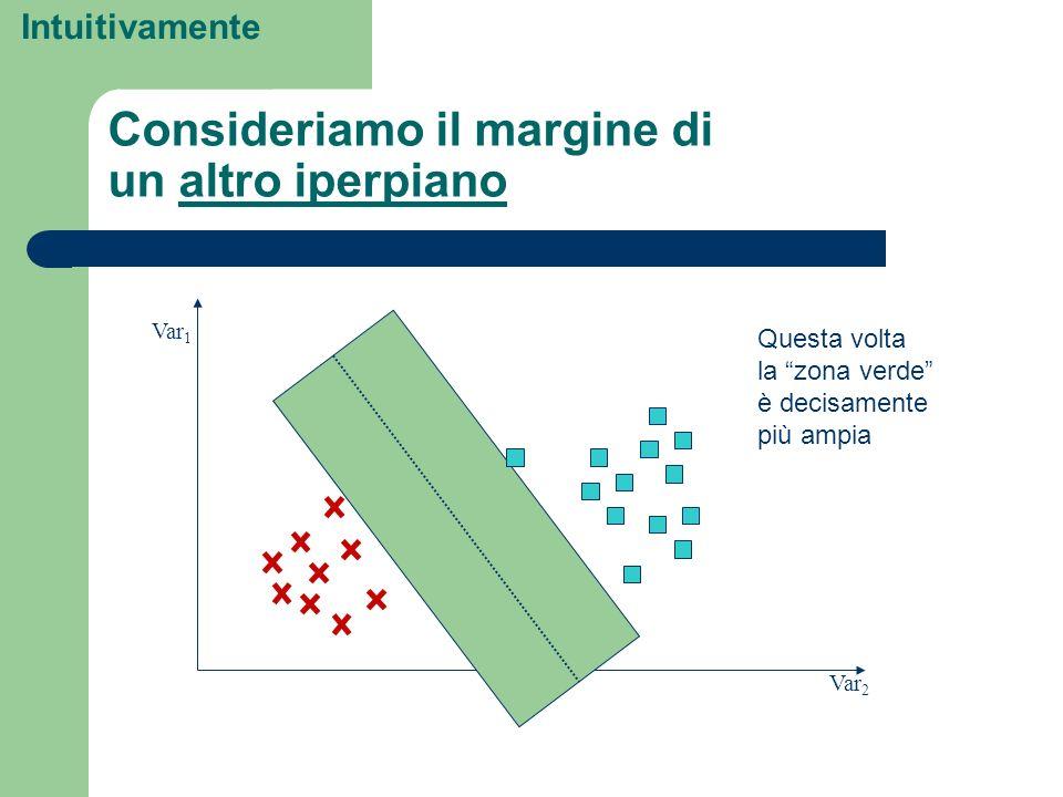 Consideriamo il margine di un altro iperpiano Var 2 Var 1 Questa volta la zona verde è decisamente più ampia Intuitivamente