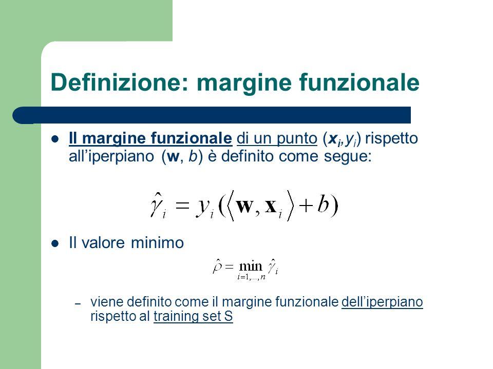 Definizione: margine funzionale Il margine funzionale di un punto (x i,y i ) rispetto alliperpiano (w, b) è definito come segue: Il valore minimo – vi