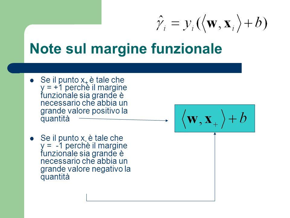 Note sul margine funzionale Se il punto x + è tale che y = +1 perchè il margine funzionale sia grande è necessario che abbia un grande valore positivo