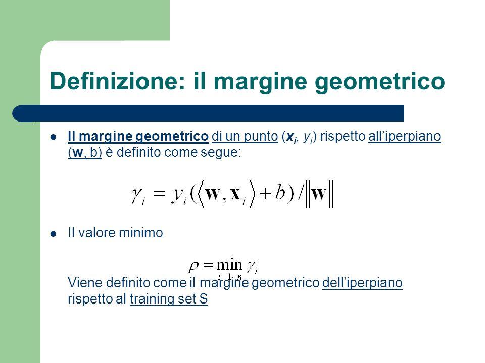 Definizione: il margine geometrico Il margine geometrico di un punto (x i, y i ) rispetto alliperpiano (w, b) è definito come segue: Il valore minimo