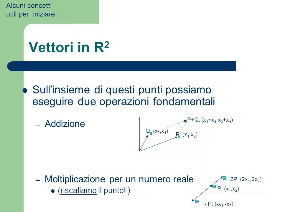 Vettori in R 2 Sullinsieme di questi punti possiamo eseguire due operazioni fondamentali – Addizione – Moltiplicazione per un numero reale (riscaliamo