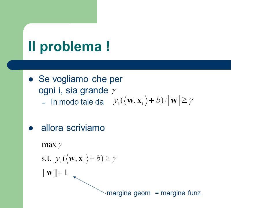 Il problema ! Se vogliamo che per ogni i, sia grande – In modo tale da allora scriviamo margine geom. = margine funz.